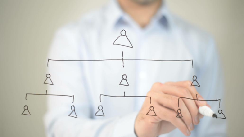 Rechtsformwahl betrifft auch etablierte Unternehmen